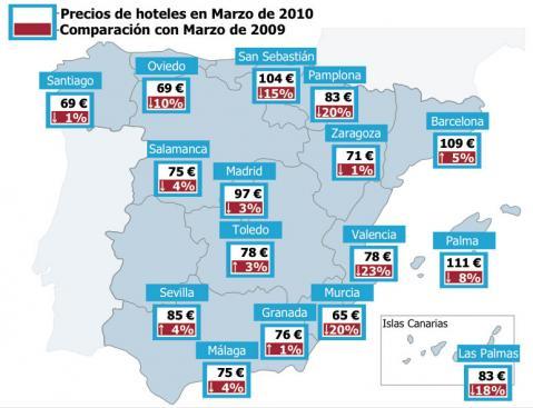 Palma de Mallorca y Barcelona, las ciudades con hoteles más caros
