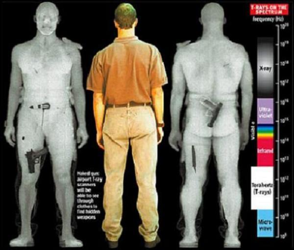 Adios a los escáneres corporales